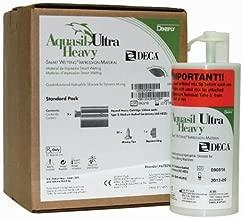 Aquasil Ultra Deca Smart Wetting Impression Material Vinylpolysiloxane Standard Package Heavy Body Fast Set Green 2/Package