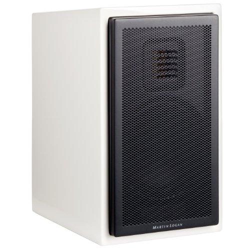Best Bookshelf Loudspeakers For 2021? Cheap. Smart. Quality
