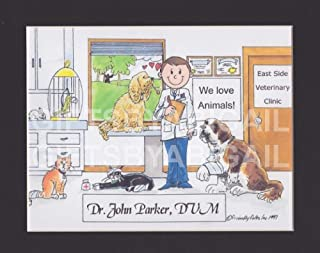 Best personalized veterinarian gifts Reviews