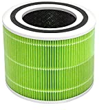 LEVOIT Core 300-RF-MB Air Purifier Filter