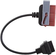 Suchergebnis Auf Für Pp2000 Lexia 3 Citroen Peugeot Diagnostic Tool