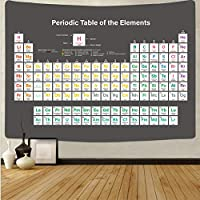 元素周期表 タペストリー 元素記号 番号 暗記 化学 式 方程式 理科 理系 インテリ 科学者 大きい テレワーク 背景 リモートワーク 背景布 壁 インテリア 布 目隠し (デザイン4)