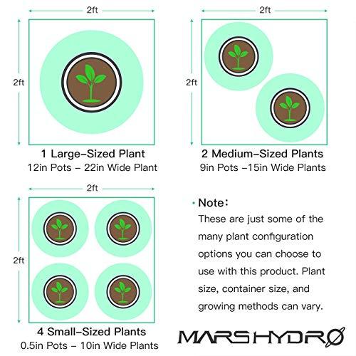 MarsHydro Small Grow Tent