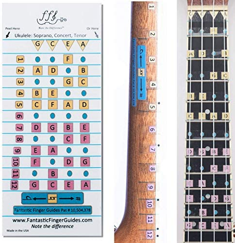Ukulele fingerboard