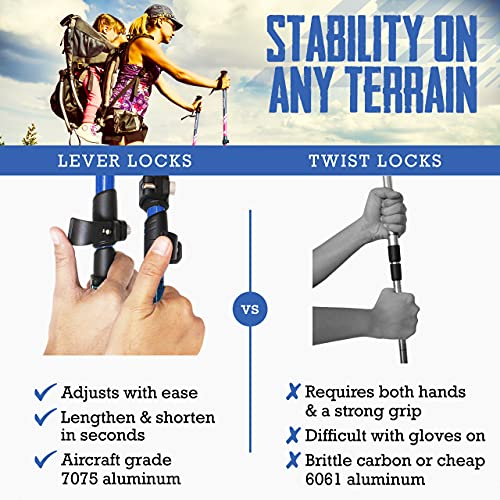 TrailBuddy Collapsible Hiking Poles - Pack of 2 Trekking Poles for Hiking, Camping & Backpacking - Lightweight, Adjustable Aluminum Walking Sticks w/ Cork Grip