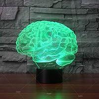 3Dランプガールズナイトライト子供用LEDランプカラフルなクリエイティブベッドサイドランプリモコンとインテリジェントタッチギフト付き