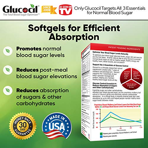 Glucocil - The Total Blood Sugar Optimizer - Over 1 Million Bottles Sold - The Simple Secret of Targeting All 3 Essentials for Normal Blood Sugar, Clinically Researched Ingredients, Trusted Since 2008