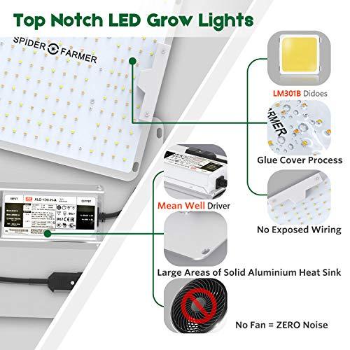 Spider Farmer SF-4000 LED Grow Light