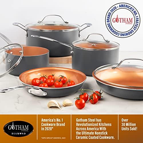 Gotham Steel Ceramic Titanium Pan Review