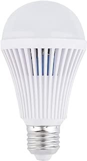 E27 لمبات LED في حالات الطوارئ في الهواء الطلق مصباح التخييم 5/7/9/12/15W مصممة بشكل رائع ومتين