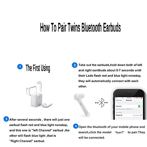 Truly Auriculares Inalámbrico,Fantime In-Ear Manos Libre Bluetooth 4.1 Mini Earbuds True Estéreo Cascos con Mic Doble Headphones para iPhone 7/7 Plus,Huawei,Samsung,Android Phone