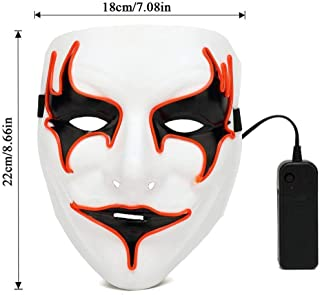 Best purge mask melbourne Reviews