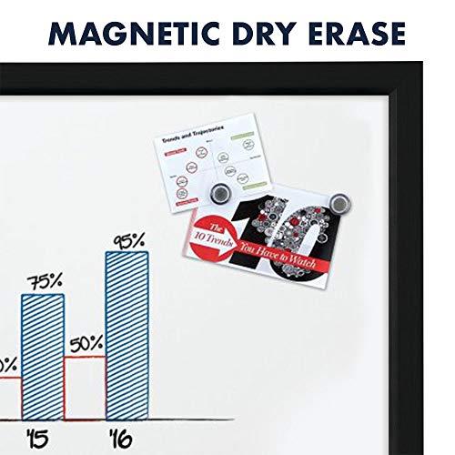 Quartet Magnetic Whiteboard, 17 x 23 inches White Board, Dry Erase Board, Black Frame (MWDW1723M-BK)
