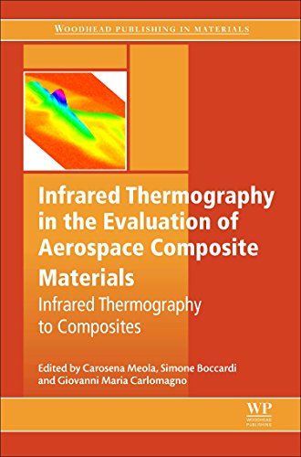 Infrared Thermography in the Evaluation of Aerospace Composite Materials: Infrared Thermography to Composites