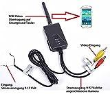 Video WiFi Transmitter für Smartphone und Tablet-PC - Mit kostenloser App!