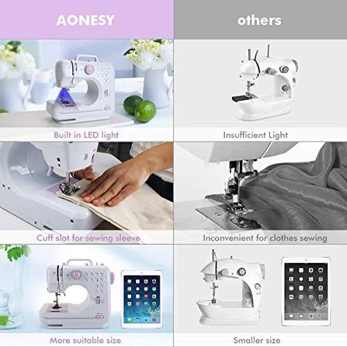 Portable Sewing Machine AONESY Sewing Machine 12 Stitches 2 Speed Mini Sewing Machine Overlocker Machine Embroidery Machine Sewing Machines for Beginners Home Small Household Sewing Tool