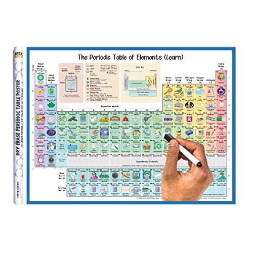 Dry Erase Periodic Table Poster, Periodic Table of Elements Poster