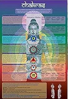 Chakra Poster Chart,Chakra Yoga Girl - Silk,Large Size: 24