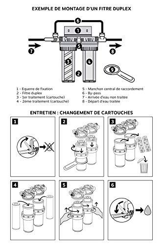AQUAWATER – 104175 – Estación de doble filtro con cartuchos de filtro y cal – Duración de los cartuchos: 6 meses…