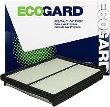 ECOGARD XA10007 Premium Engine Air Filter Fits Hyundai Santa Fe Sport 2.4L 2013-2016, Santa Fe 3.3L 2013-2018, Santa Fe Sport 2.0L 2013-2016, Santa Fe XL 3.3L 2013-2019 | Kia Sorento 2.4L 2014-2015