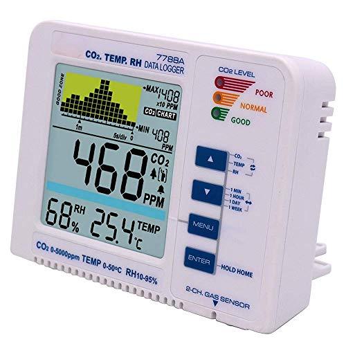 Clicke Multifunktionaler Intelligenz-Luftqualitätsmonitor - Lufttester für Zuhause, Verschmutzungssensor-Detektor, Kohlendioxid-Messgerät, Zwei Modi für Familie oder Gewächshaus