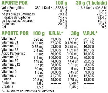 MEGA PLUS MASS GAINER CONCEPT - Complemento alimenticio a base de una mezcla equilibrada de proteínas e hidratos de carbono, con creatina y glutamina ...