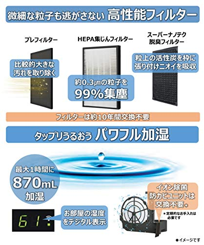 Panasonic(パナソニック)『加湿空気清浄機(F-VXS90)』