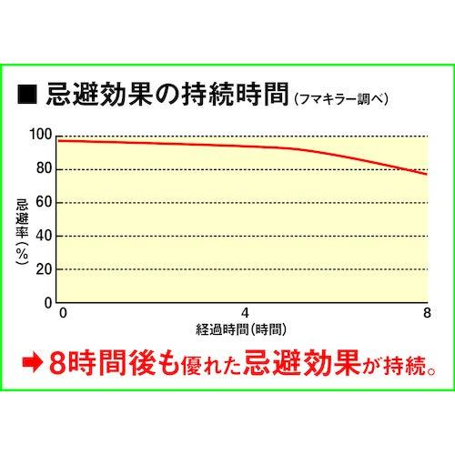 フマキラー『ヤブ蚊バリア480ml』