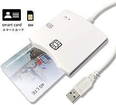 usb sim card programmer