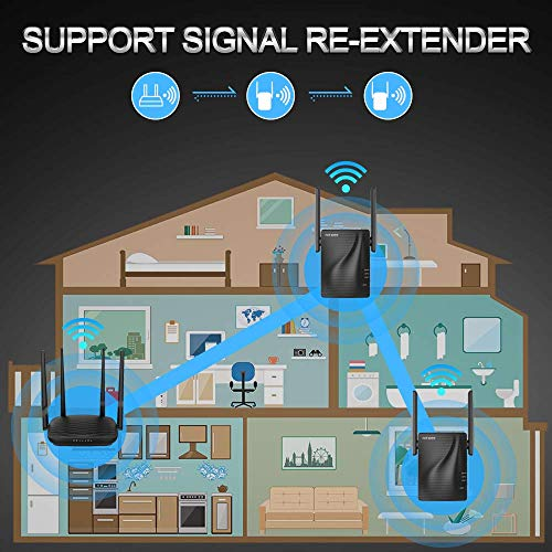 Product Image 1: rockspace 750Mbps WiFi Range Extender (RSD0607)-WiFiExtender Supports Dual-Band with Ethernet Port&WPS Button (Black)