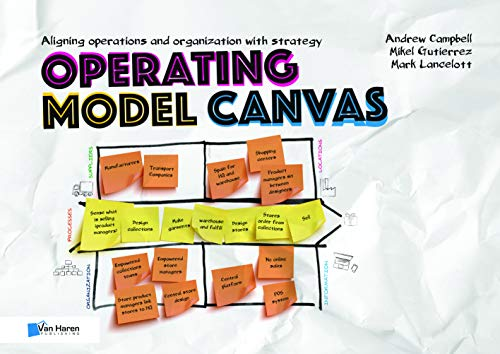 Operating Model Canvas: Aligning Operations and Organization With Strategy
