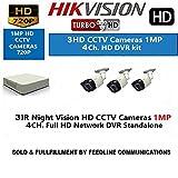 Amazon Video Cameras Review and Comparison