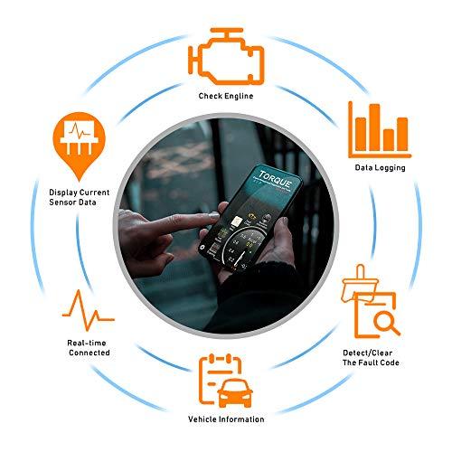 LJPXHHU ELM327 OBD2 lector de código de escáner Bluetooth para Android Windows, herramienta de escaneo de diagnóstico de auto adaptador OBDII para luz de comprobación del motor con aplicación Torque Pro