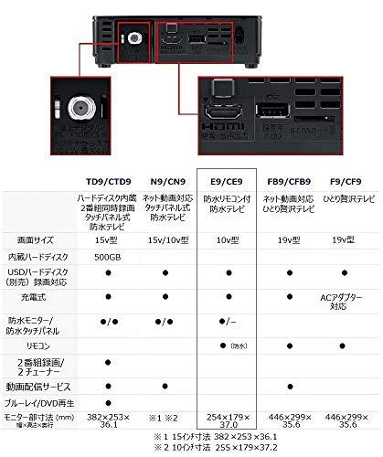 Panasonic(パナソニック)『プライベート・ビエラ(UN-10E9)』