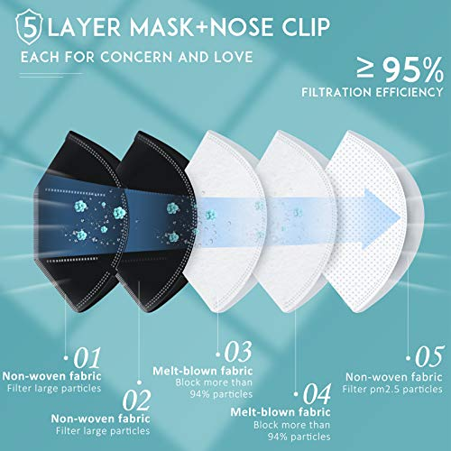 KN95 Face Mask, 5 Layer Design Cup Dust Safety Masks, Breathable Protection Masks Against PM2.5 Dust Bulk for Adult, Men, Women, Indoor, Outdoor Use