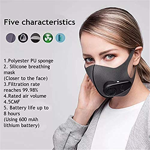 Huayue Smart Electric Air Face Shield Washable Reusable Activated Carbon Filter Anti-Dust Anti Pollution