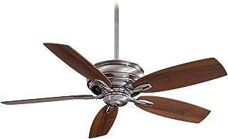 minka aire gyro wet ceiling fan