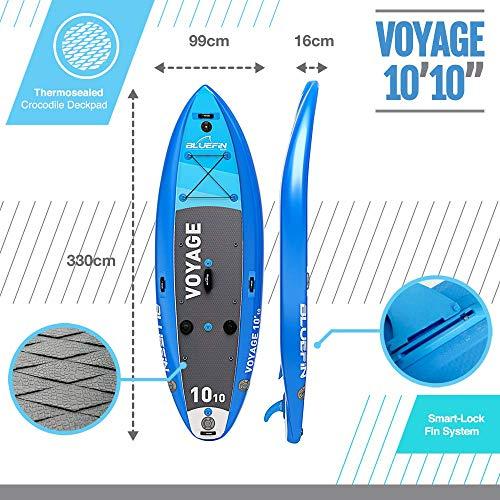 Bluefin Voyage - 2