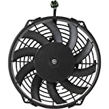 Db Electrical Rfm0003 Radiator Cooling Fan Motor Assembly for Polaris Can-Am ATV,Outlander 400