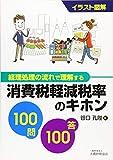 消費税 軽減税率のキホン100問100答
