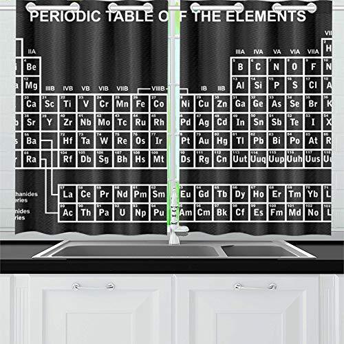 cortinas cocina tabla periodica
