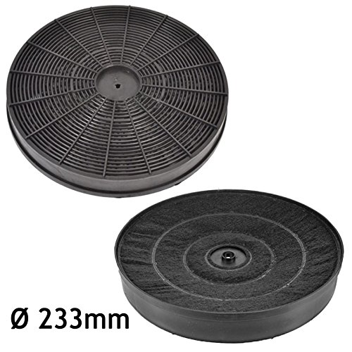 SPARES2GO Activated Carbon Vent Filter voor Zanussi Extractor Ventilator afzuigkap (Pack van 2)