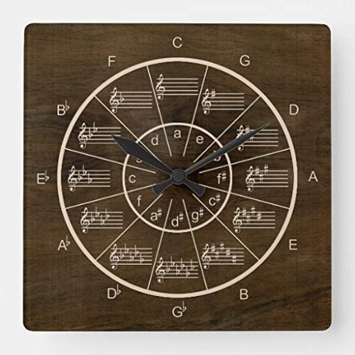 Circle of fifths clock _image4