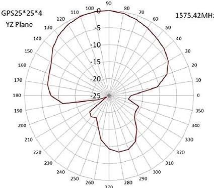 MASWELL GPS Active Antenna Rectangular Shape MMCX Connector Navigation Antenna