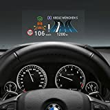 RED SHIELD Universal Head Up Display HUD Reflective Windshield Film 7.5' for All Car Makes and Models. Premium Quality...