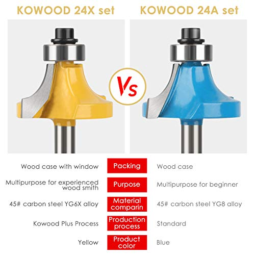 KOWOOD Router Bits Sets of 24A Pieces 1/4 Inch Shank Router Bit Set T Shape - for Commercial Users and Beginners