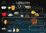 Rezept-Postkarte'Weihnachtsgebäck: Lebkuchen'