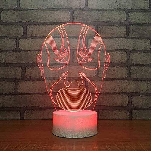 Led 7 kleuren wijzigen kinderen Touch USB Visual Chinese Drama Masker tafellamp Home Decor sfeer verlichting kunst geschenken touch