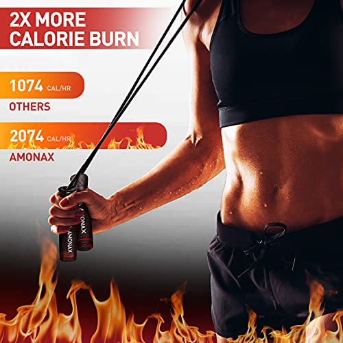 Amonax Skipping Rope Adult, Jump Rope for Men and Women, Speed Rope for Crossfit Training, Home Gym Equipment for Fitness, Workout, Exercise and Boxing Training.