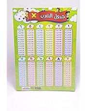 Sbc Multiplication table 2174004 - Multi color